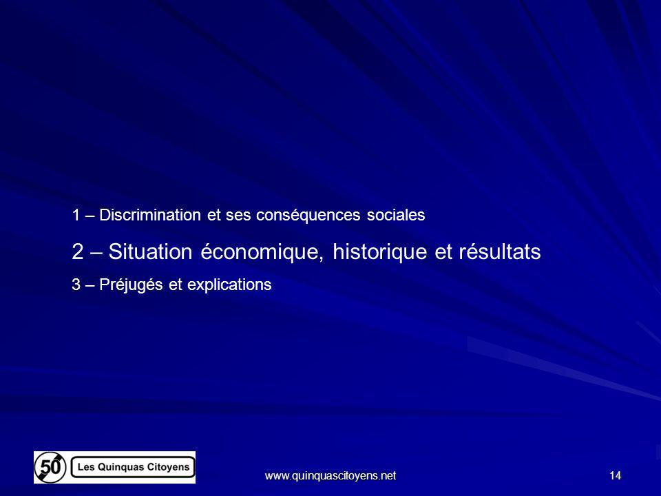 www.quinquascitoyens.net 14 1 – Discrimination et ses conséquences sociales 2 – Situation économique, historique et résultats 3 – Préjugés et explicat