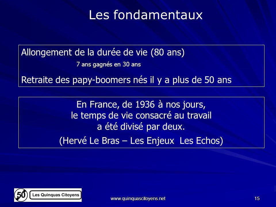 www.quinquascitoyens.net 15 En France, de 1936 à nos jours, le temps de vie consacré au travail a été divisé par deux. (Hervé Le Bras – Les Enjeux Les