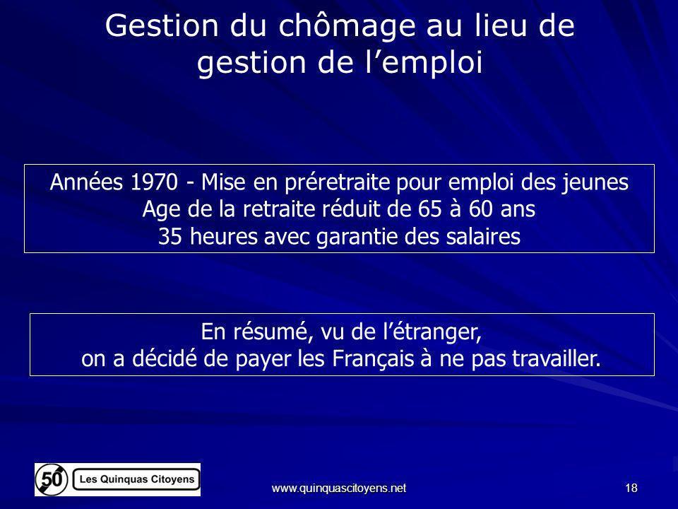 www.quinquascitoyens.net 18 Gestion du chômage au lieu de gestion de lemploi Années 1970 - Mise en préretraite pour emploi des jeunes Age de la retrai