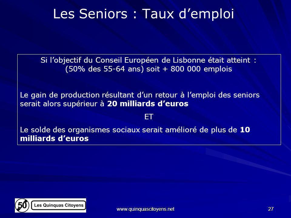 www.quinquascitoyens.net 27 Les Seniors : Taux demploi Si lobjectif du Conseil Européen de Lisbonne était atteint : (50% des 55-64 ans) soit + 800 000
