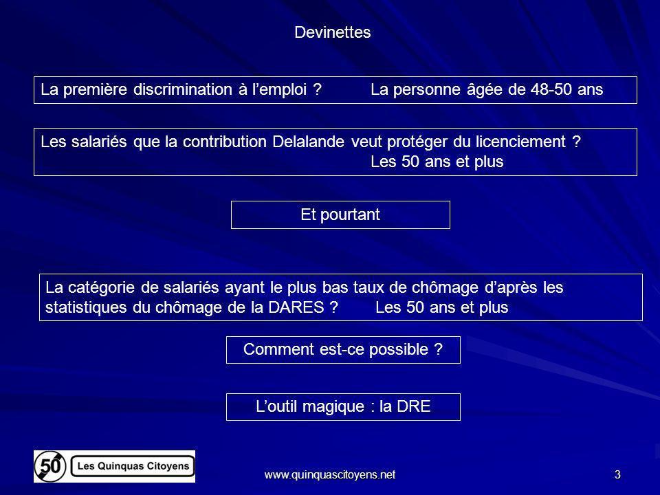 www.quinquascitoyens.net 14 1 – Discrimination et ses conséquences sociales 2 – Situation économique, historique et résultats 3 – Préjugés et explications