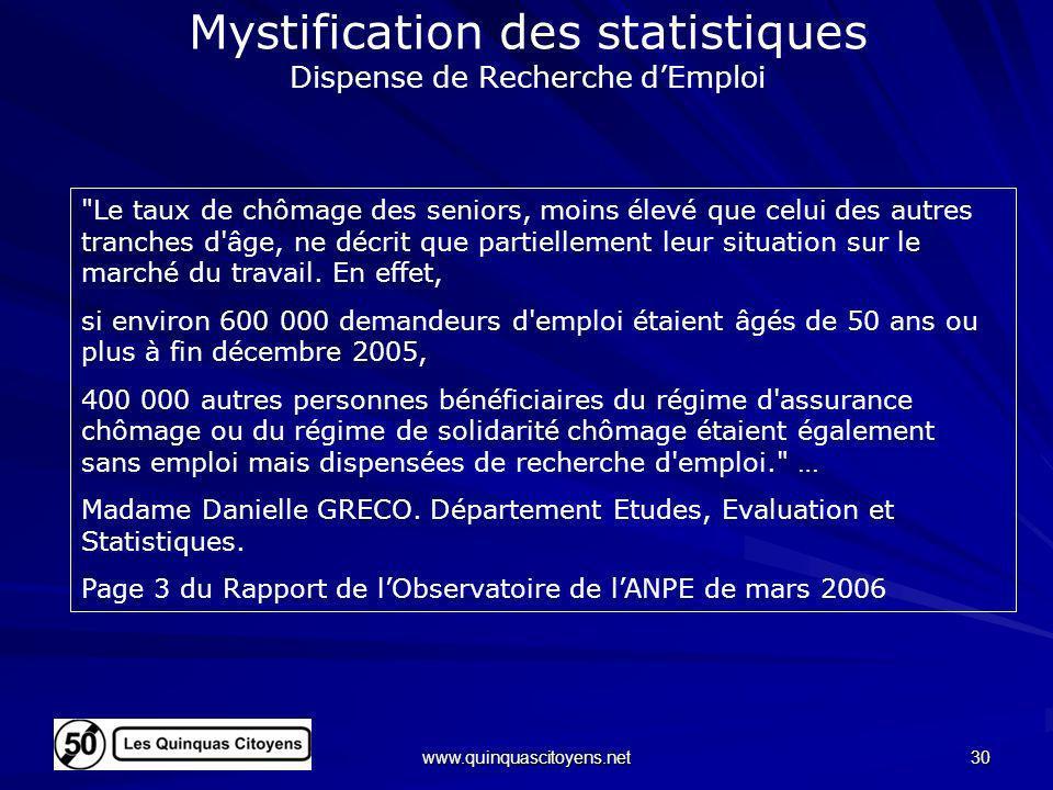 www.quinquascitoyens.net 30 Mystification des statistiques Dispense de Recherche dEmploi