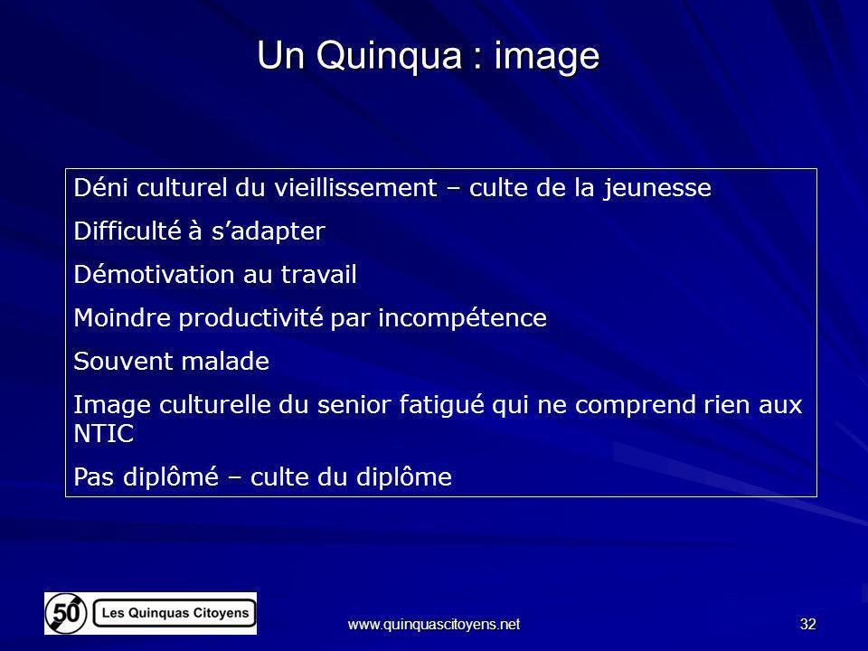 www.quinquascitoyens.net 32 Un Quinqua : image Déni culturel du vieillissement – culte de la jeunesse Difficulté à sadapter Démotivation au travail Mo