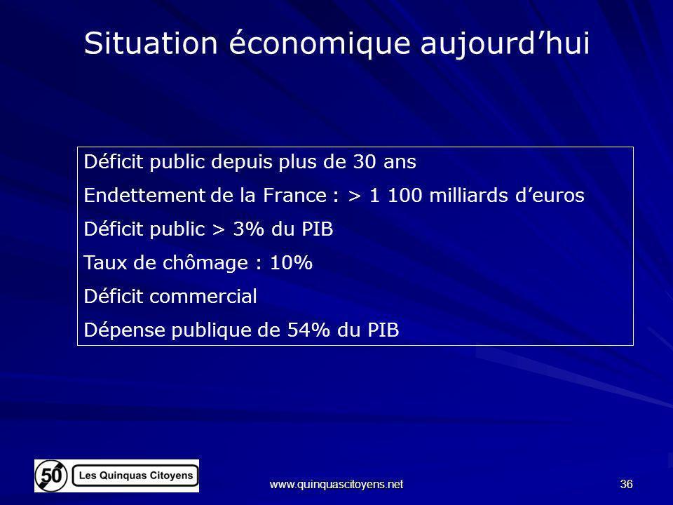 www.quinquascitoyens.net 36 Situation économique aujourdhui Déficit public depuis plus de 30 ans Endettement de la France : > 1 100 milliards deuros D