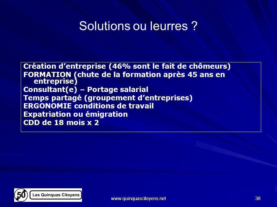 www.quinquascitoyens.net 38 Solutions ou leurres ? Création dentreprise (46% sont le fait de chômeurs) FORMATION (chute de la formation après 45 ans e