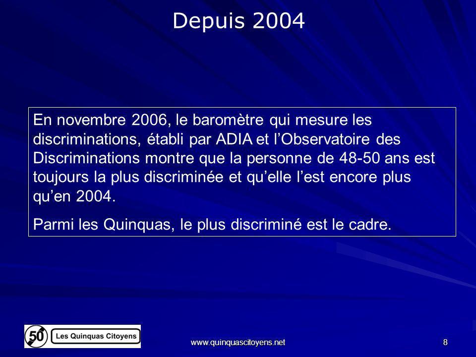 www.quinquascitoyens.net 8 Depuis 2004 En novembre 2006, le baromètre qui mesure les discriminations, établi par ADIA et lObservatoire des Discriminat