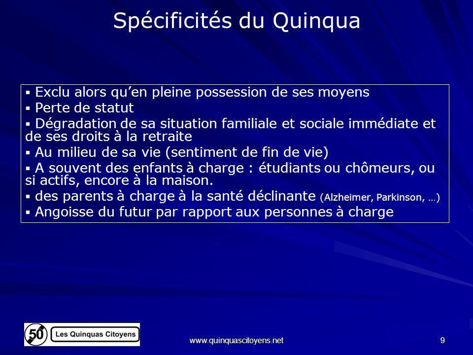 www.quinquascitoyens.net 9 Spécificités du Quinqua Exclu alors quen pleine possession de ses moyens Perte de statut Dégradation de sa situation famili