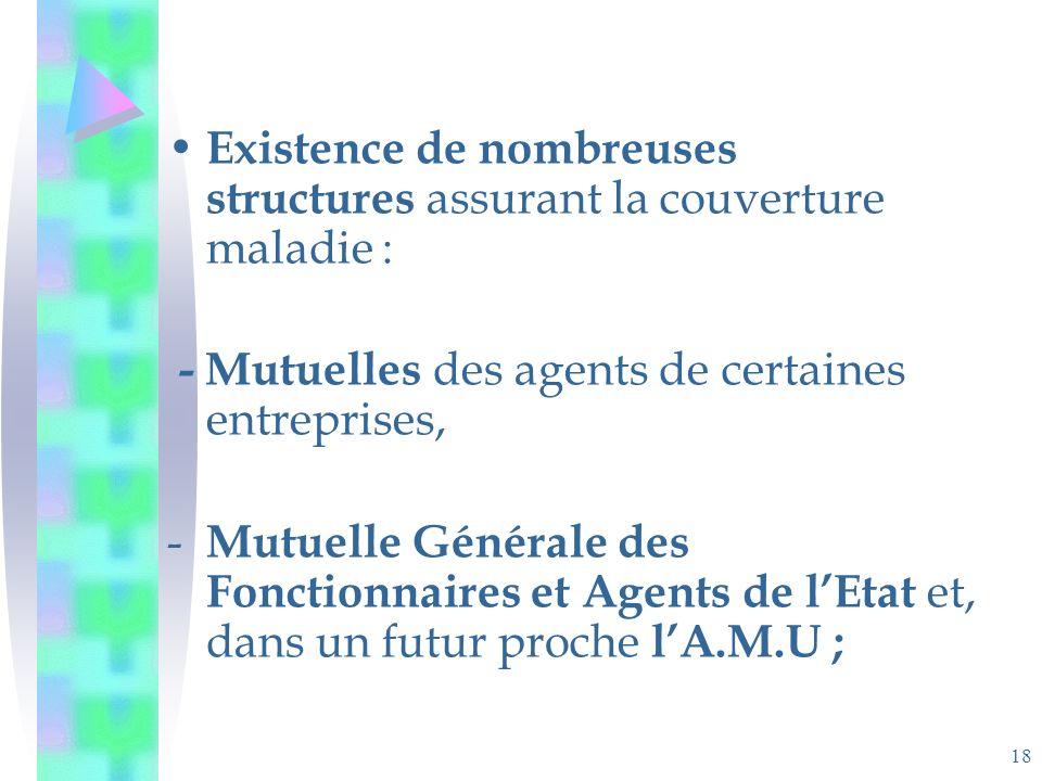 18 Existence de nombreuses structures assurant la couverture maladie : - Mutuelles des agents de certaines entreprises, - Mutuelle Générale des Fonctionnaires et Agents de lEtat et, dans un futur proche lA.M.U ;