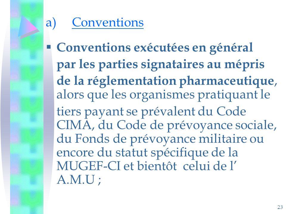 23 a)Conventions Conventions exécutées en général par les parties signataires au mépris de la réglementation pharmaceutique, alors que les organismes pratiquant le tiers payant se prévalent du Code CIMA, du Code de prévoyance sociale, du Fonds de prévoyance militaire ou encore du statut spécifique de la MUGEF-CI et bientôt celui de l A.M.U ;