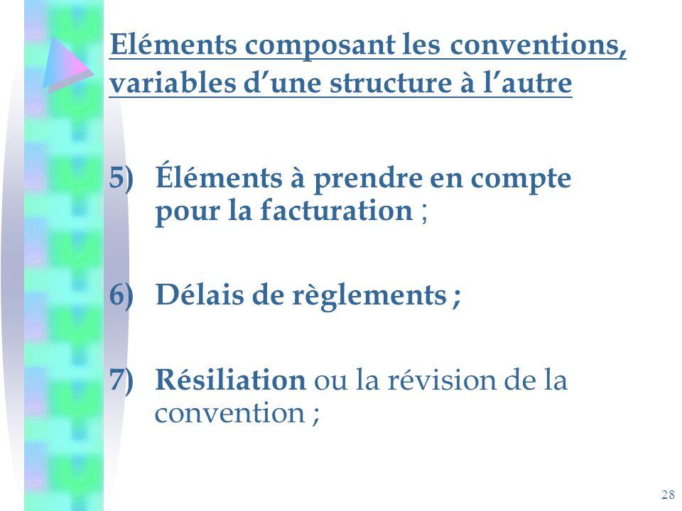 28 Eléments composant les conventions, variables dune structure à lautre 5)Éléments à prendre en compte pour la facturation ; 6)Délais de règlements ; 7)Résiliation ou la révision de la convention ;