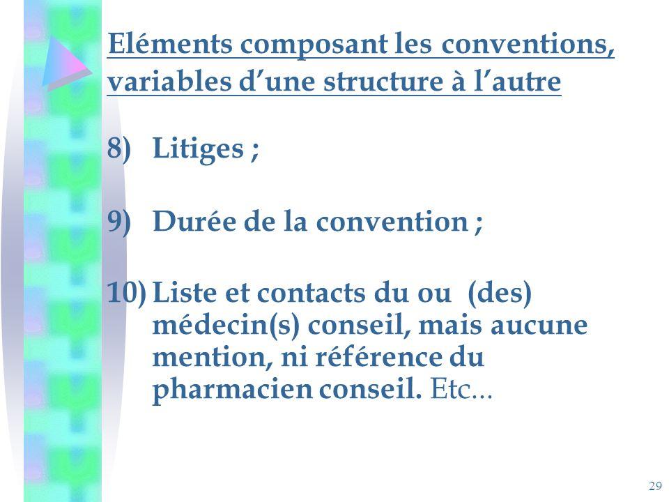 29 Eléments composant les conventions, variables dune structure à lautre 8)Litiges ; 9)Durée de la convention ; 10)Liste et contacts du ou (des) médecin(s) conseil, mais aucune mention, ni référence du pharmacien conseil.