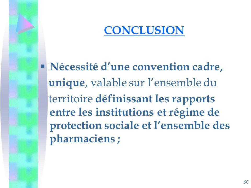 60 CONCLUSION Nécessité dune convention cadre, unique, valable sur lensemble du territoire définissant les rapports entre les institutions et régime de protection sociale et lensemble des pharmaciens ;