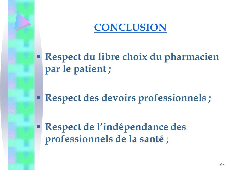 63 CONCLUSION Respect du libre choix du pharmacien par le patient ; Respect des devoirs professionnels ; Respect de lindépendance des professionnels de la santé ;