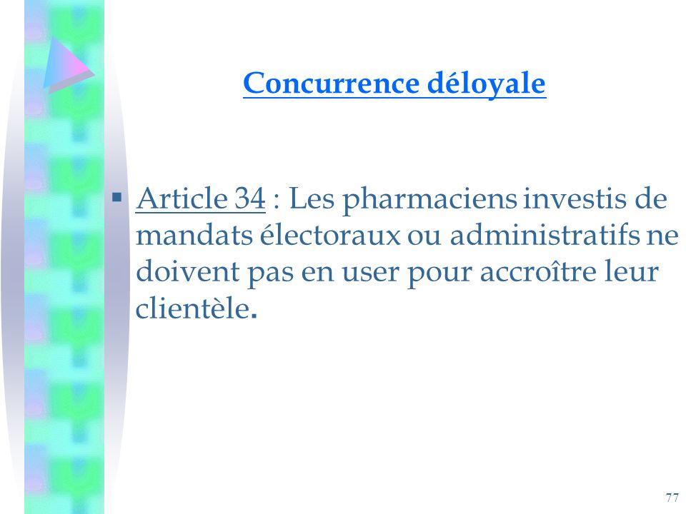 77 Concurrence déloyale Article 34 : Les pharmaciens investis de mandats électoraux ou administratifs ne doivent pas en user pour accroître leur clientèle.