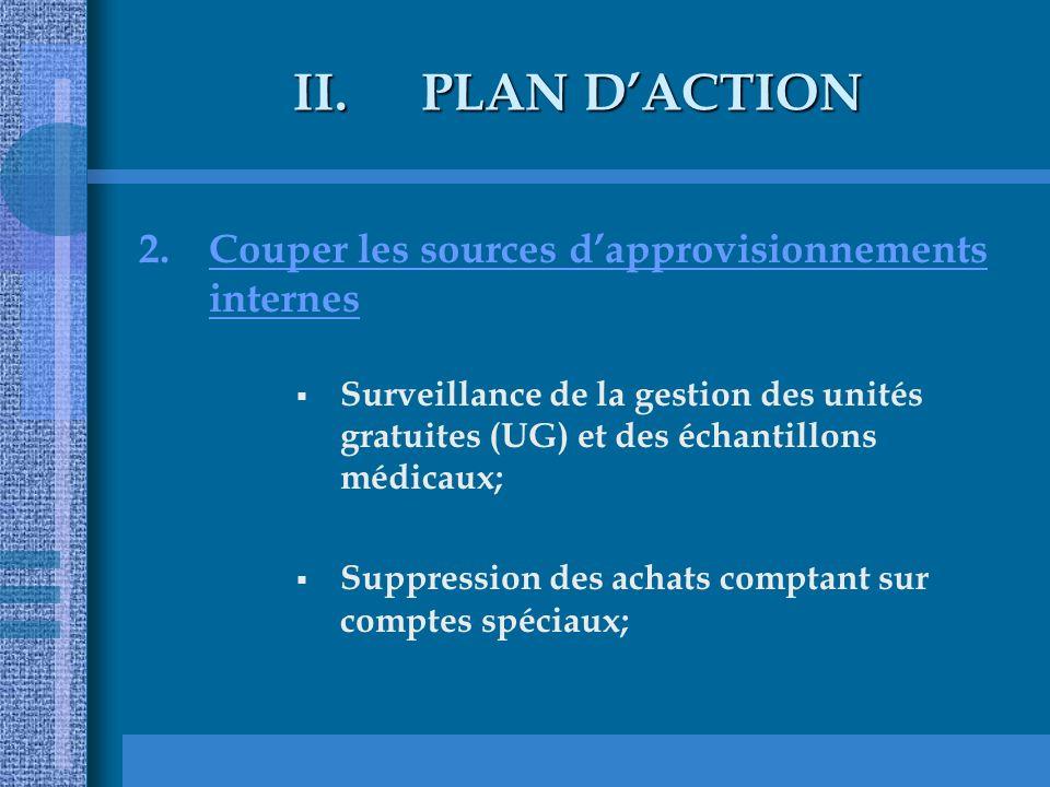 II.PLAN DACTION 2.Couper les sources dapprovisionnements internes Surveillance de la gestion des unités gratuites (UG) et des échantillons médicaux; Suppression des achats comptant sur comptes spéciaux;