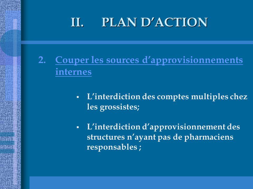 II.PLAN DACTION 2.Couper les sources dapprovisionnements internes Linterdiction des comptes multiples chez les grossistes; Linterdiction dapprovisionnement des structures nayant pas de pharmaciens responsables ;