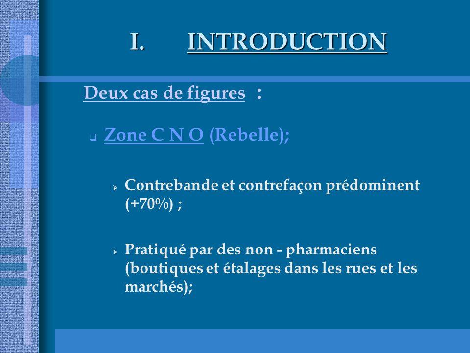 I.INTRODUCTION Deux cas de figures : Zone C N O (Rebelle); Contrebande et contrefaçon prédominent (+70%) ; Pratiqué par des non - pharmaciens (boutiques et étalages dans les rues et les marchés);