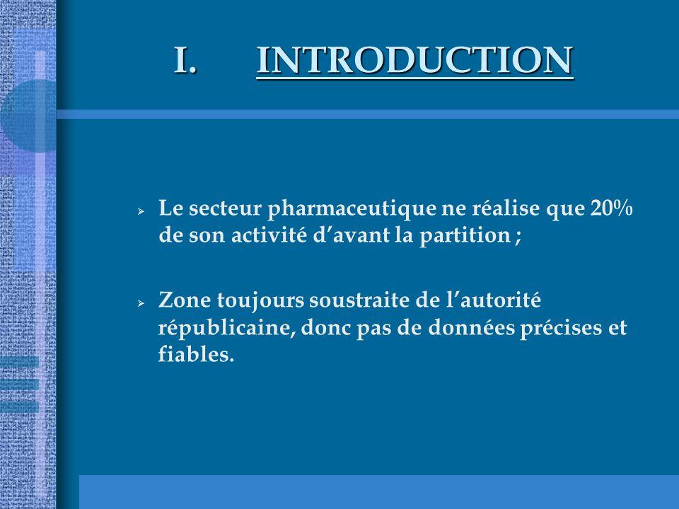 I.INTRODUCTION Le secteur pharmaceutique ne réalise que 20% de son activité davant la partition ; Zone toujours soustraite de lautorité républicaine, donc pas de données précises et fiables.