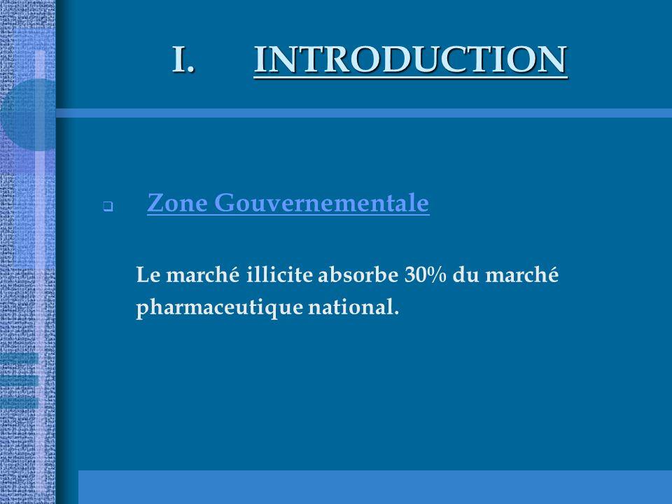 I.INTRODUCTION Zone Gouvernementale Le marché illicite absorbe 30% du marché pharmaceutique national.