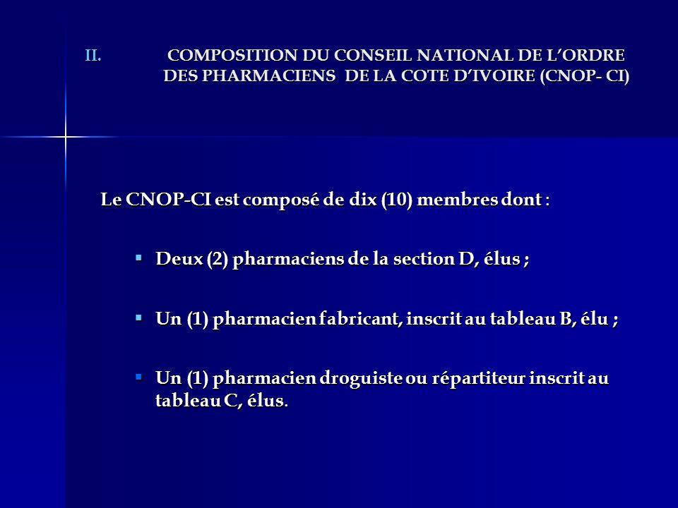 II.COMPOSITION DU CONSEIL NATIONAL DE LORDRE DES PHARMACIENS DE LA COTE DIVOIRE (CNOP- CI) Le CNOP-CI est composé de dix (10) membres dont : Deux (2)