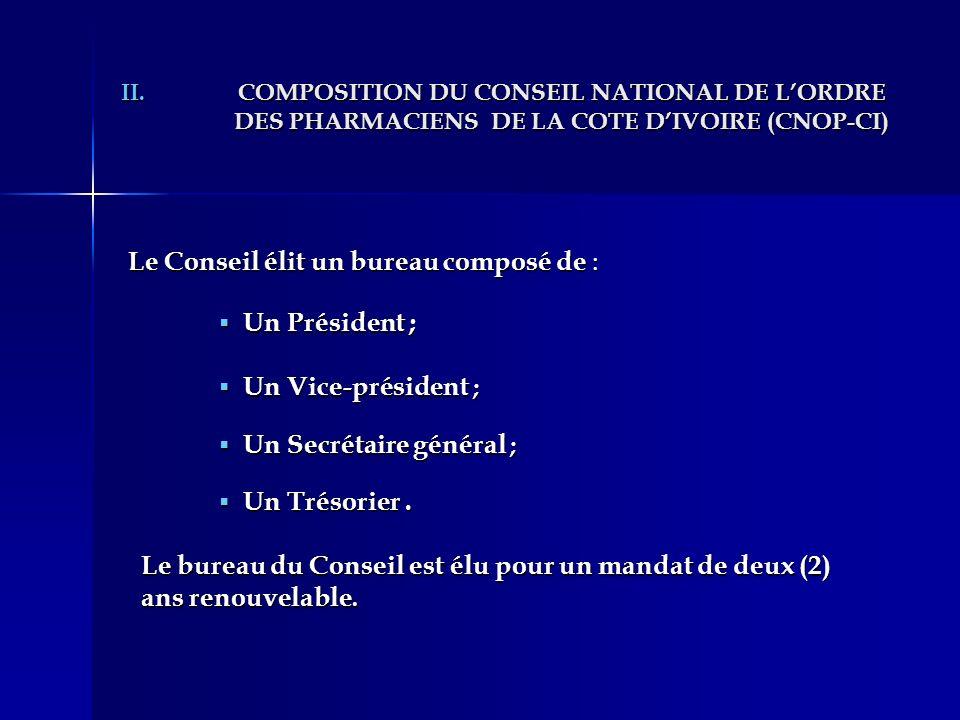 II.COMPOSITION DU CONSEIL NATIONAL DE LORDRE DES PHARMACIENS DE LA COTE DIVOIRE (CNOP-CI) Le Conseil élit un bureau composé de : Le Conseil élit un bu