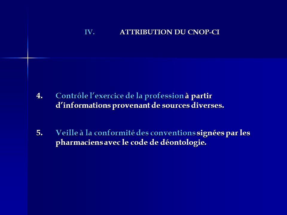 IV.ATTRIBUTION DU CNOP-CI 4.Contrôle lexercice de la profession à partir dinformations provenant de sources diverses. 5.Veille à la conformité des con
