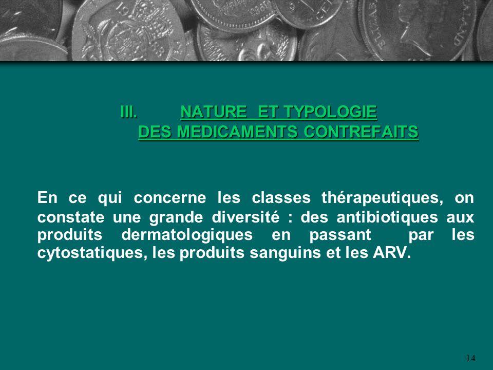 14 III.NATURE ET TYPOLOGIE DES MEDICAMENTS CONTREFAITS En ce qui concerne les classes thérapeutiques, on constate une grande diversité : des antibioti