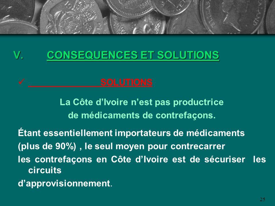 25 V.CONSEQUENCES ET SOLUTIONS SOLUTIONS La Côte dIvoire nest pas productrice de médicaments de contrefaçons. Étant essentiellement importateurs de mé