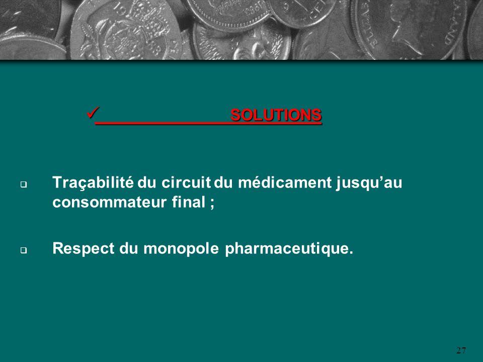 27 SOLUTIONS SOLUTIONS Traçabilité du circuit du médicament jusquau consommateur final ; Respect du monopole pharmaceutique.