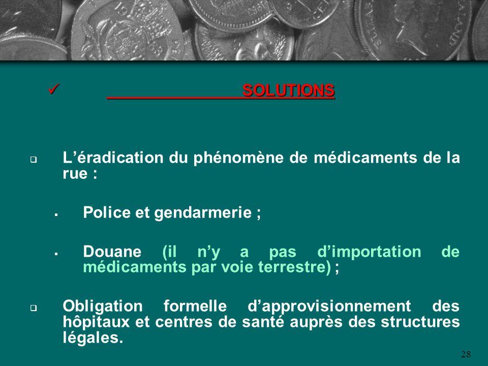 28 SOLUTIONS SOLUTIONS Léradication du phénomène de médicaments de la rue : Police et gendarmerie ; Douane (il ny a pas dimportation de médicaments pa