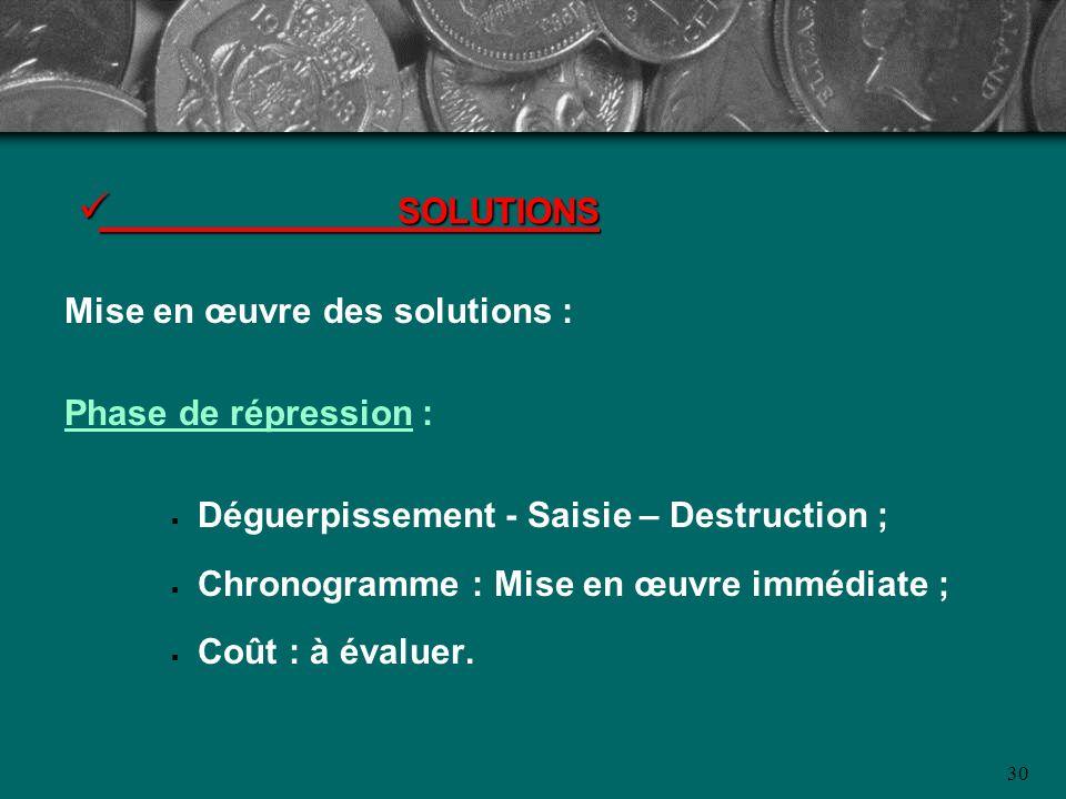 30 SOLUTIONS SOLUTIONS Mise en œuvre des solutions : Phase de répression : Déguerpissement - Saisie – Destruction ; Chronogramme : Mise en œuvre imméd