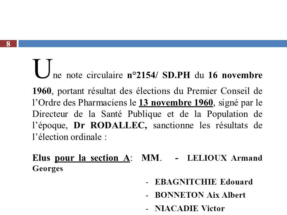 Elus pour la section B: M.- DUPIAT Maurice Elus pour la section C: M.