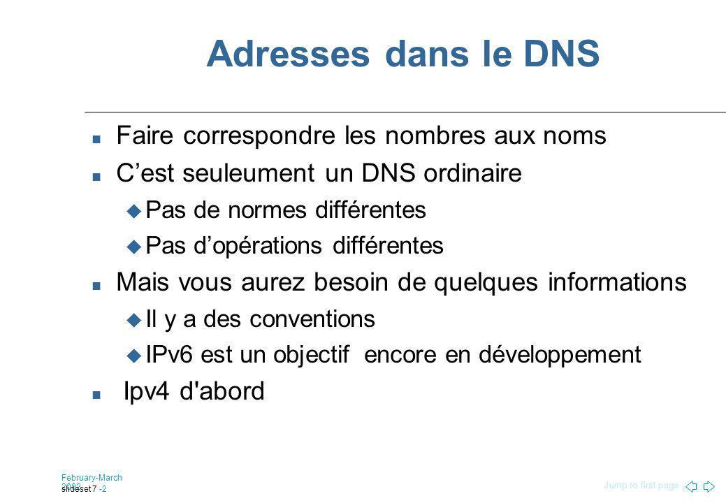 Jump to first page February-March 2002 slideset 7 -2 Adresses dans le DNS Faire correspondre les nombres aux noms Cest seuleument un DNS ordinaire Pas de normes différentes Pas dopérations différentes Mais vous aurez besoin de quelques informations Il y a des conventions IPv6 est un objectif encore en développement Ipv4 d abord
