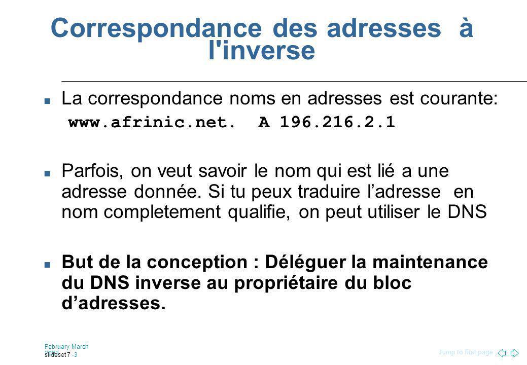 Jump to first page February-March 2002 slideset 7 -3 Correspondance des adresses à l inverse La correspondance noms en adresses est courante: www.afrinic.net.