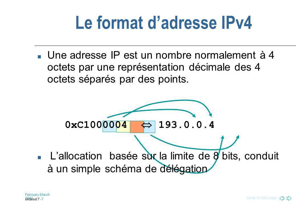 Jump to first page February-March 2002 slideset 7 -7 Le format dadresse IPv4 Une adresse IP est un nombre normalement à 4 octets par une représentation décimale des 4 octets séparés par des points.