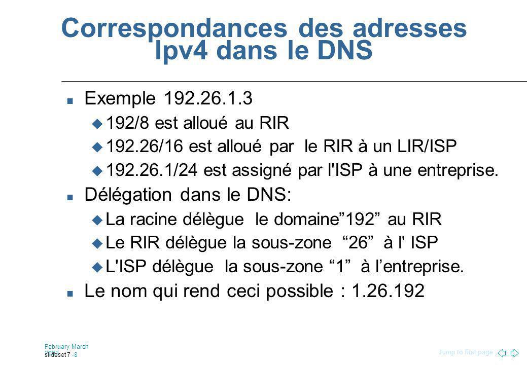 Jump to first page February-March 2002 slideset 7 -8 Correspondances des adresses Ipv4 dans le DNS Exemple 192.26.1.3 192/8 est alloué au RIR 192.26/16 est alloué par le RIR à un LIR/ISP 192.26.1/24 est assigné par l ISP à une entreprise.