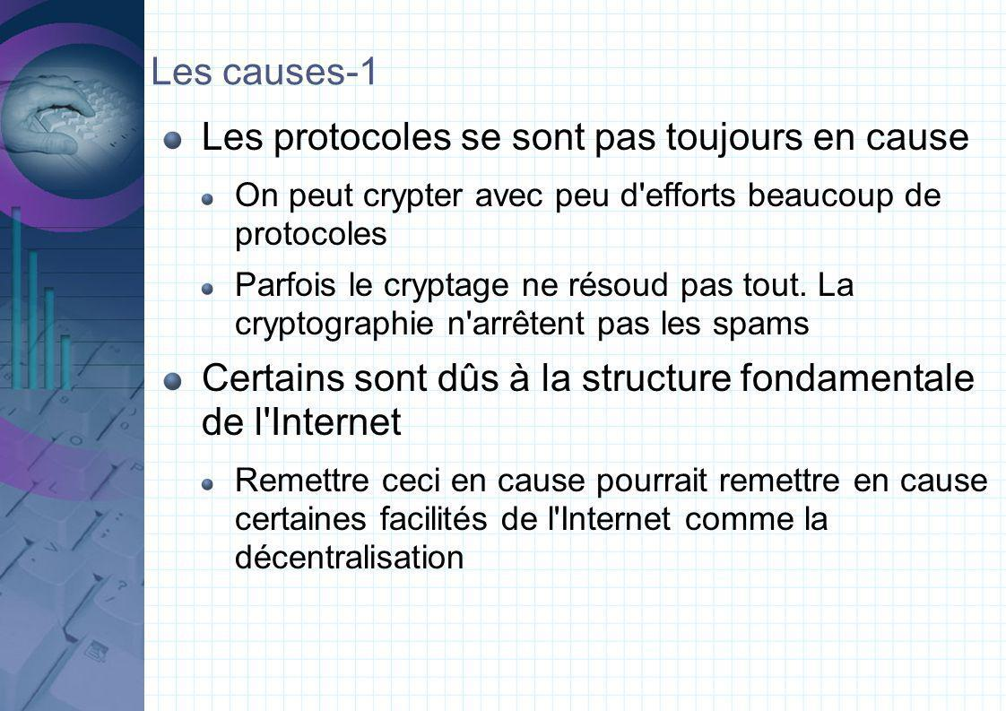 Les causes-1 Les protocoles se sont pas toujours en cause On peut crypter avec peu d'efforts beaucoup de protocoles Parfois le cryptage ne résoud pas