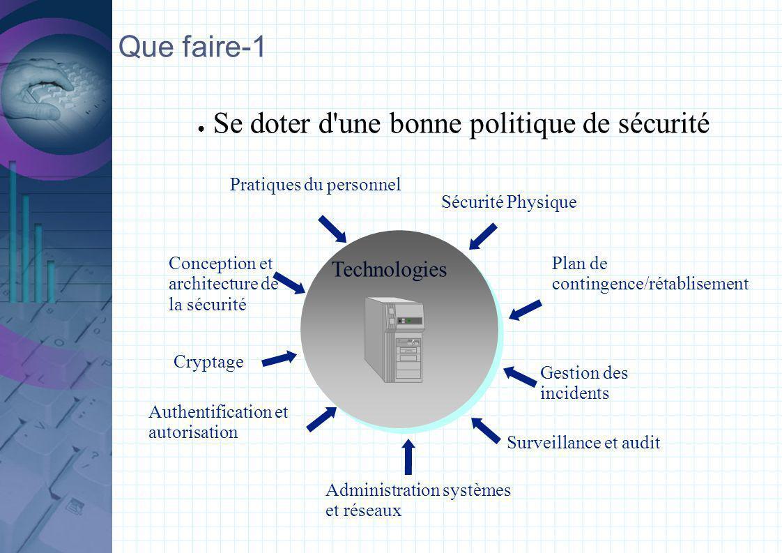 Que faire-1 Administration systèmes et réseaux Pratiques du personnel Technologies Gestion des incidents Authentification et autorisation Cryptage Séc