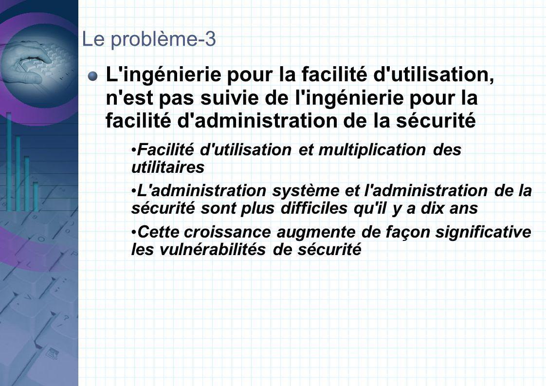 Le problème-3 L'ingénierie pour la facilité d'utilisation, n'est pas suivie de l'ingénierie pour la facilité d'administration de la sécurité Facilité