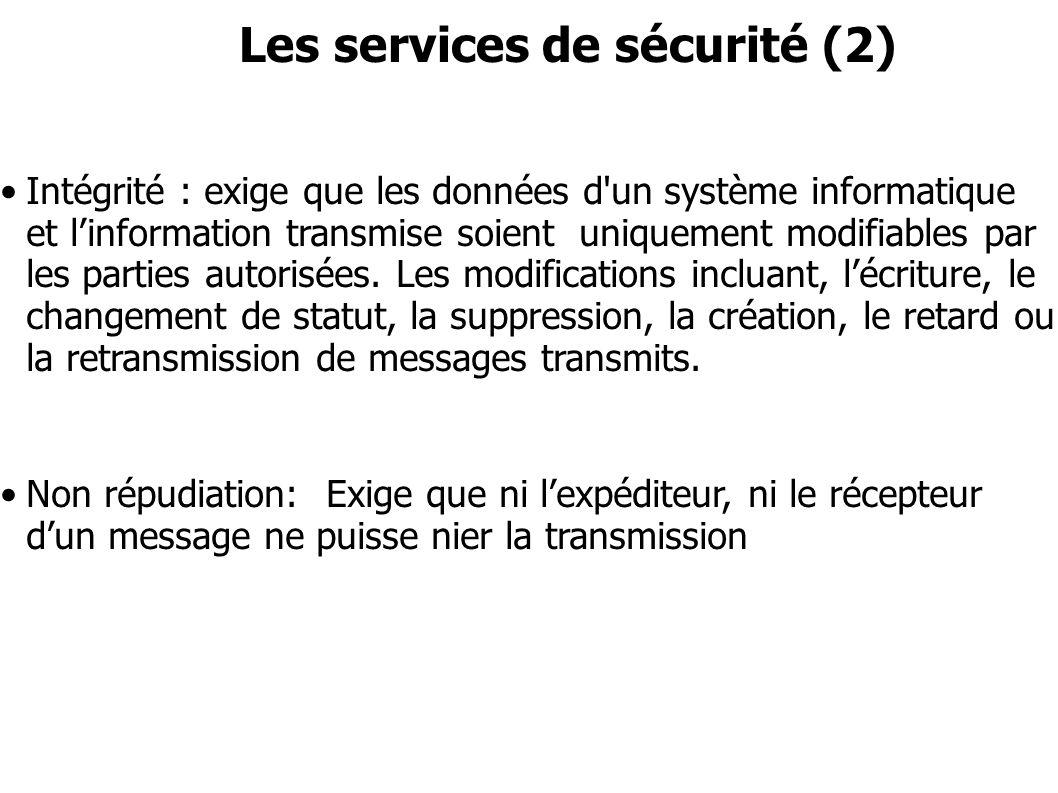 Les services de sécurité (2) Intégrité : exige que les données d'un système informatique et linformation transmise soient uniquement modifiables par l
