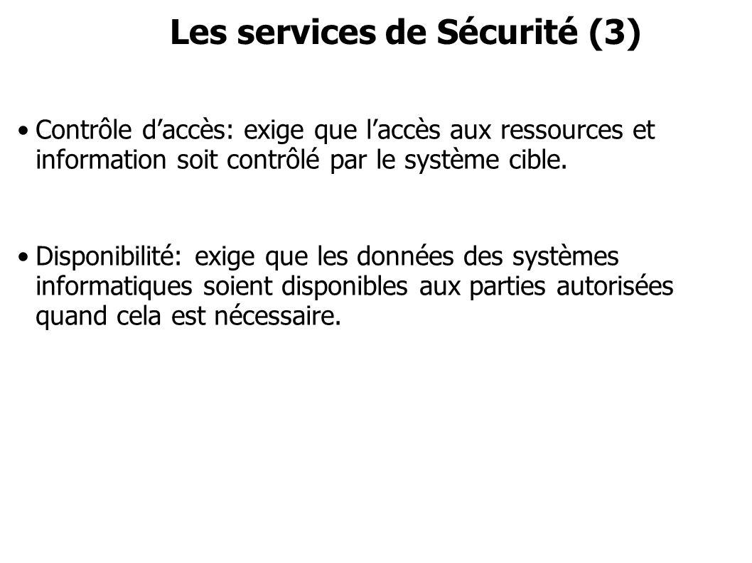 Les services de Sécurité (3) Contrôle daccès: exige que laccès aux ressources et information soit contrôlé par le système cible. Disponibilité: exige