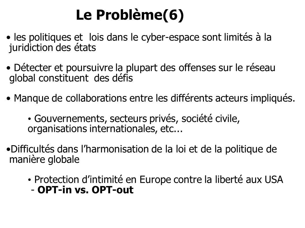 Le Problème(6) les politiques et lois dans le cyber-espace sont limités à la juridiction des états Détecter et poursuivre la plupart des offenses sur