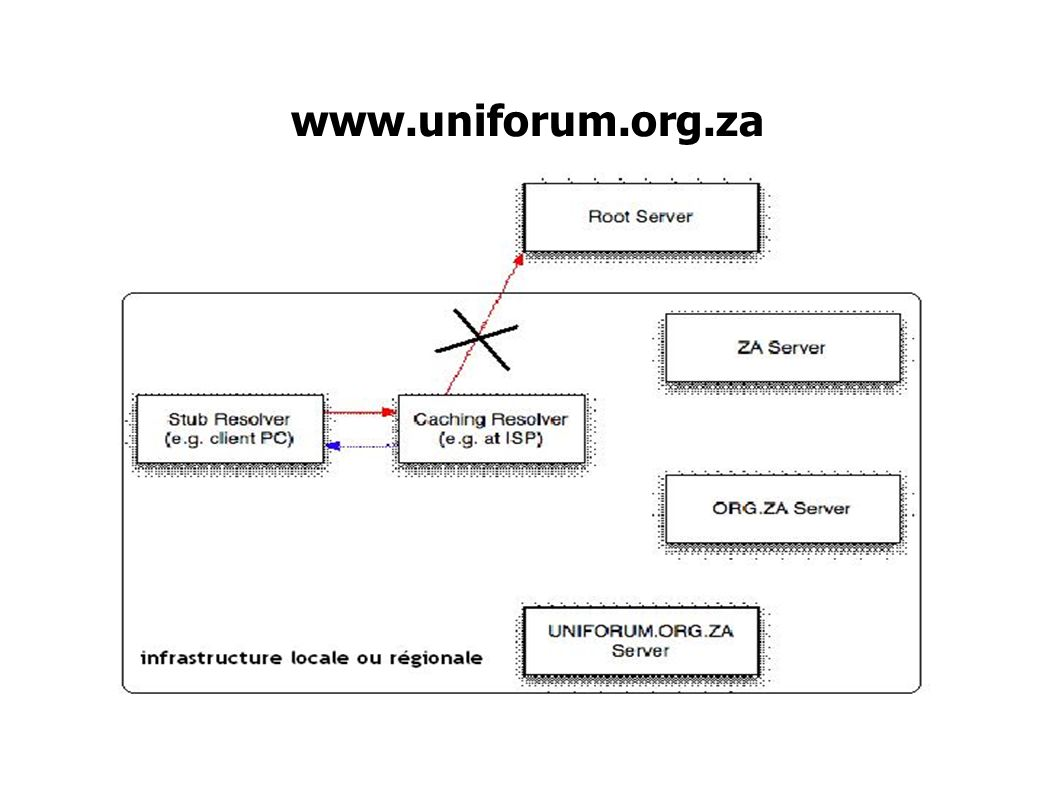 www.uniforum.org.za