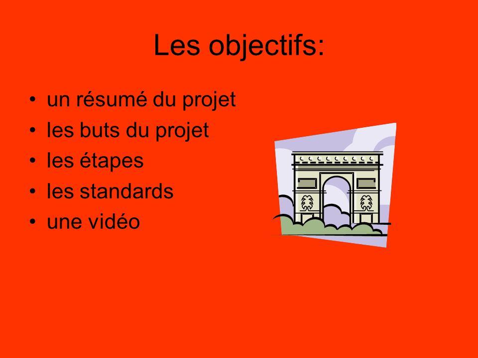 Les objectifs: un résumé du projet les buts du projet les étapes les standards une vidéo