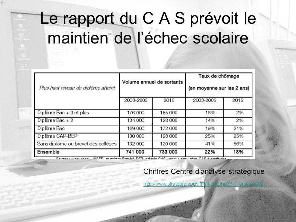 Le rapport du C A S prévoit le maintien de léchec scolaire Chiffres Centre danalyse stratégique http://www.strategie.gouv.fr/article.php3 id_article=392