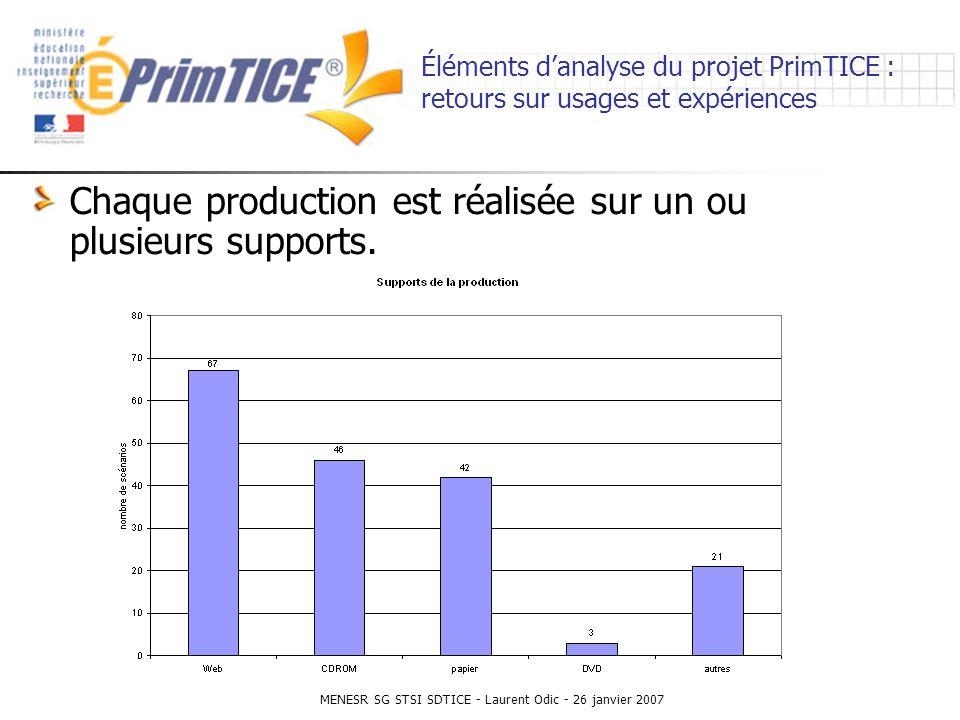 MENESR SG STSI SDTICE - Laurent Odic - 26 janvier 2007 Éléments danalyse du projet PrimTICE : retours sur usages et expériences Chaque production est réalisée sur un ou plusieurs supports.