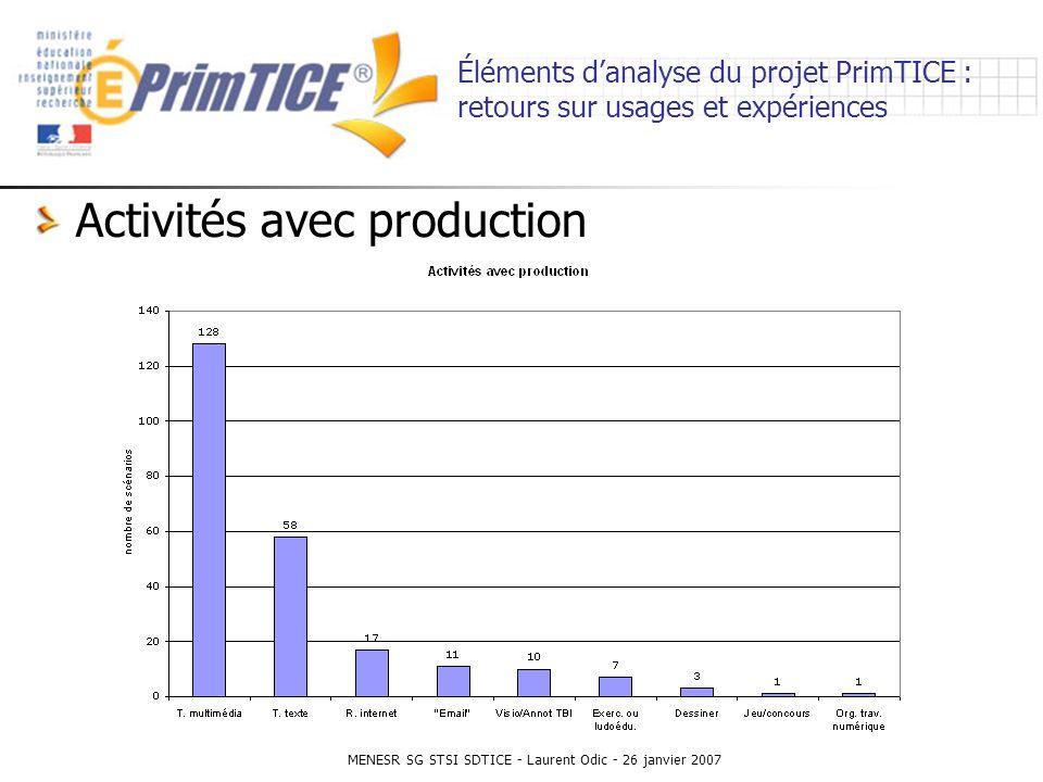 MENESR SG STSI SDTICE - Laurent Odic - 26 janvier 2007 Éléments danalyse du projet PrimTICE : retours sur usages et expériences Activités avec production