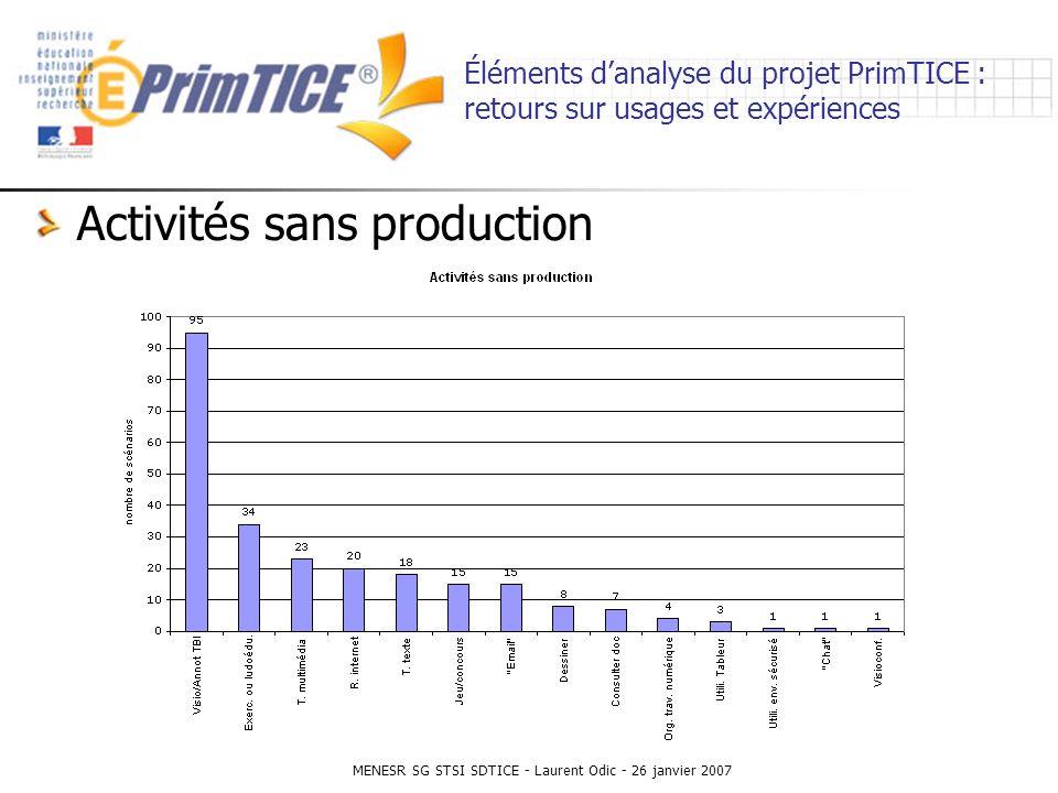 MENESR SG STSI SDTICE - Laurent Odic - 26 janvier 2007 Éléments danalyse du projet PrimTICE : retours sur usages et expériences Activités sans production