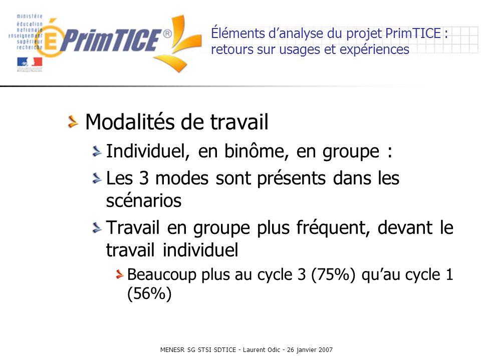 MENESR SG STSI SDTICE - Laurent Odic - 26 janvier 2007 Éléments danalyse du projet PrimTICE : retours sur usages et expériences Modalités de travail Individuel, en binôme, en groupe : Les 3 modes sont présents dans les scénarios Travail en groupe plus fréquent, devant le travail individuel Beaucoup plus au cycle 3 (75%) quau cycle 1 (56%)