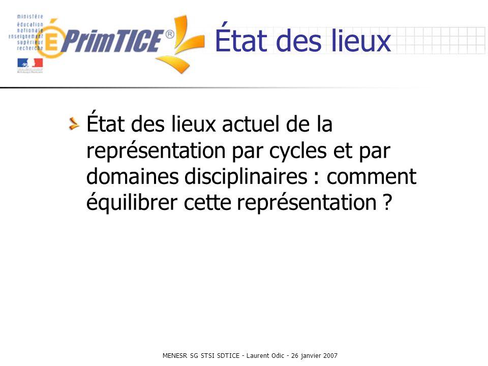 MENESR SG STSI SDTICE - Laurent Odic - 26 janvier 2007 État des lieux État des lieux actuel de la représentation par cycles et par domaines disciplinaires : comment équilibrer cette représentation